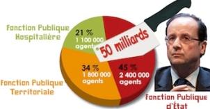 Dépenses publiques économie 50 milliards