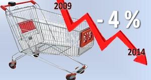 Baisse pouvoir d'achat 2009 2014 INSEE