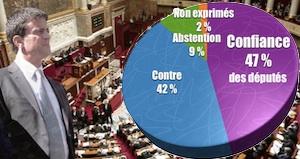 Valls minoritaire 3