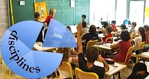Education nationale collège projet de réforme autonomie